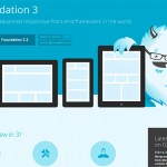 Diseño Web Adaptable con Foundation